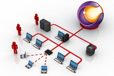 logiciel sav en ligne